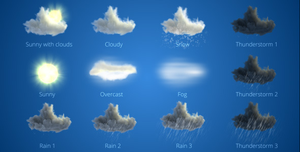 3d Animations Wallpapers Gif Realistic Weather Icons By Relja Videohive