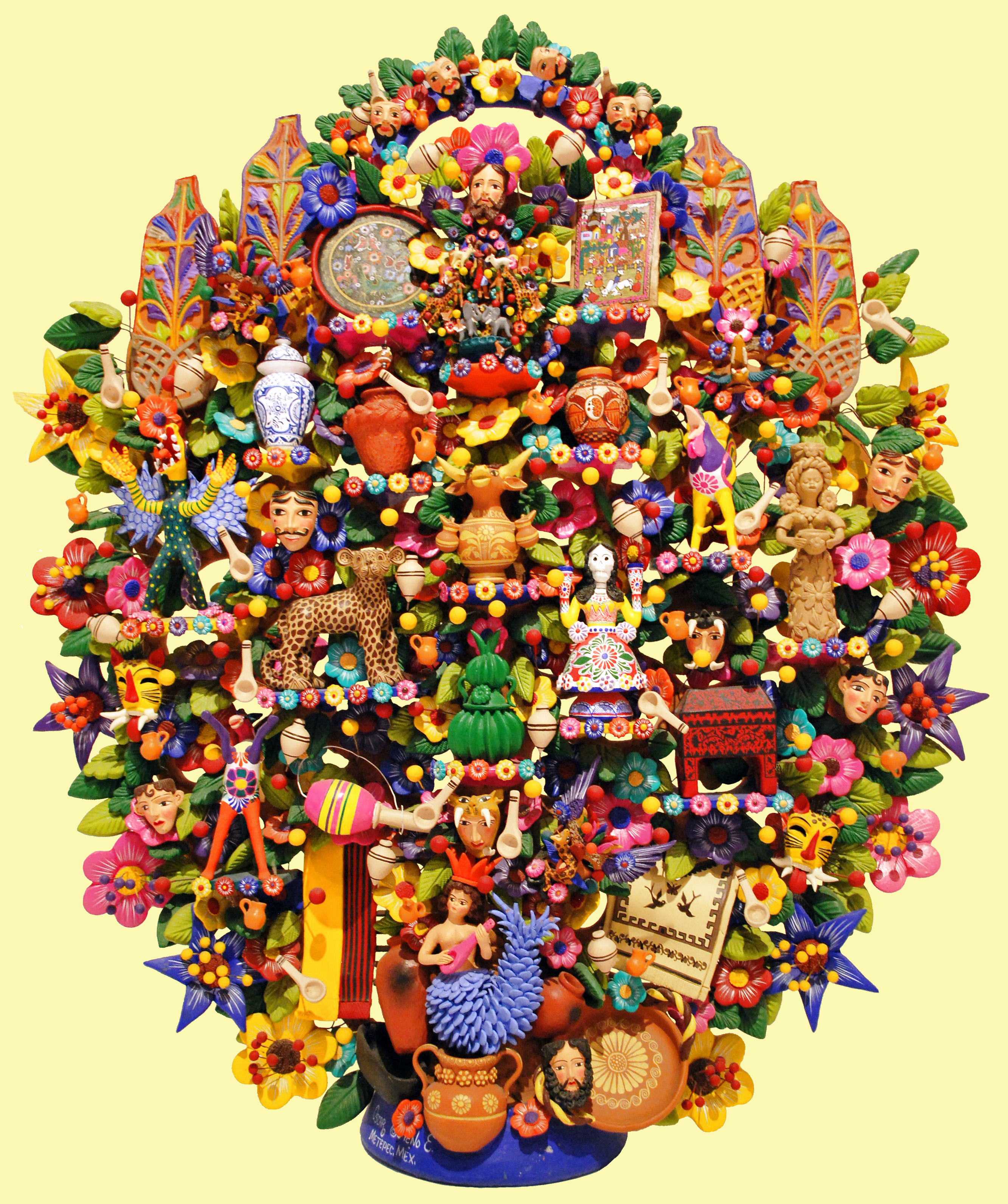 Arte Of Mexico Mexican Folk Art Meaning And Brief History