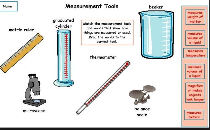 cooking weights and measures wikipedia agriculture and forestry - tools to measure volume