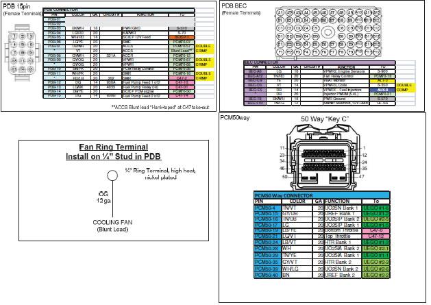 1995 mustang gt clutch wiring diagram mustang v king cobra clutch