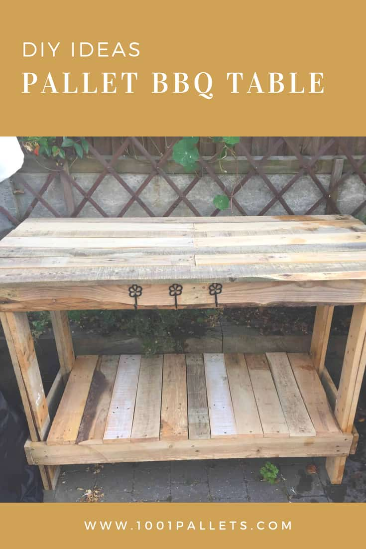 Diy Table With Pallets Hundreds Of Pallet Table Pallet Desk Ideas 1001 Pallets