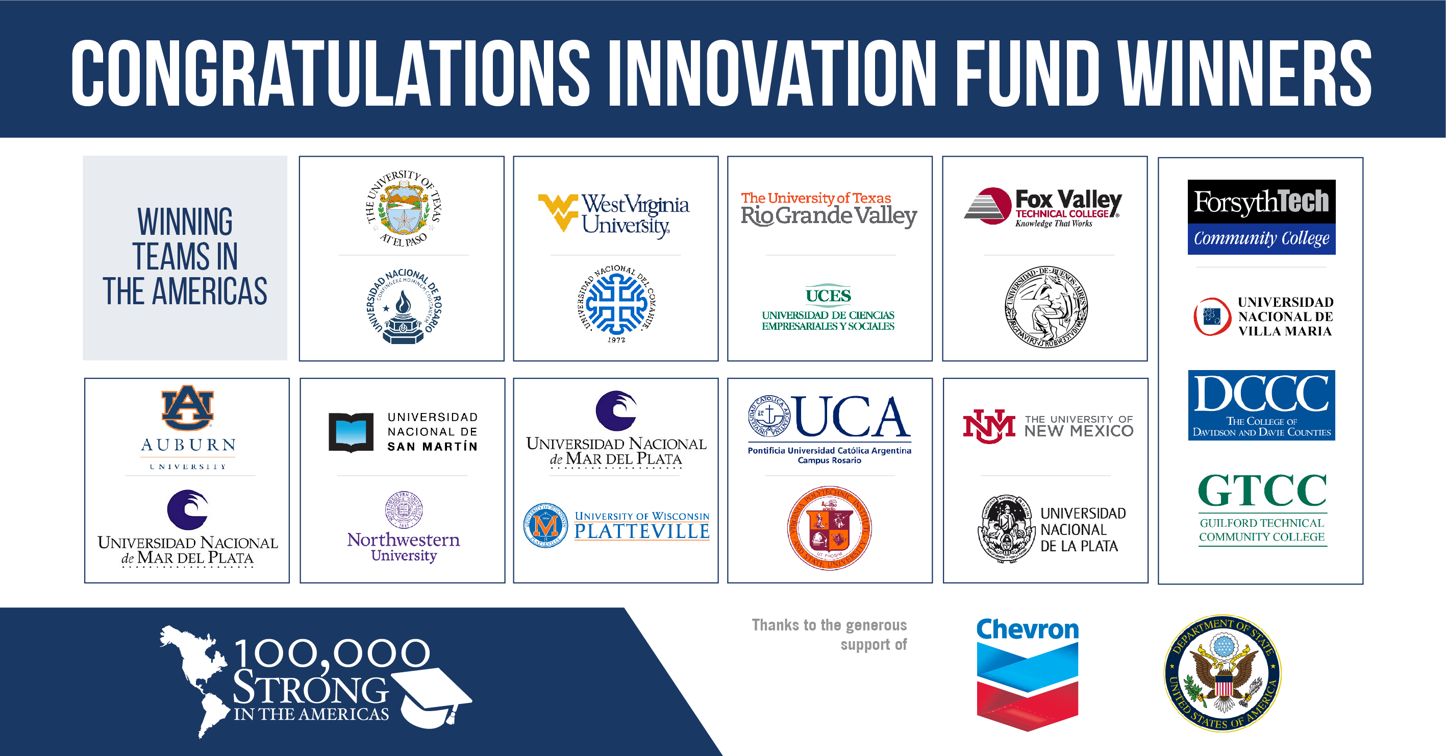 Innovation Teams 100 000 Strong In The Americas Innovation Fund Announces New Grant
