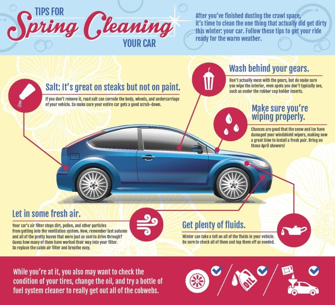 car detailing at home your spring clean checklist 100 things 2 do. Black Bedroom Furniture Sets. Home Design Ideas