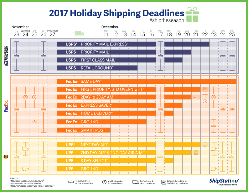 Schedule Usps Pickup Holiday Season Shipping And Mailing Tips For Usps 2017 Holiday Shipping Deadlines In The Us Shipstation