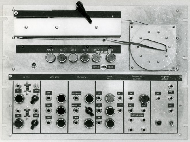 Front panel of the Audio System Synthesiser