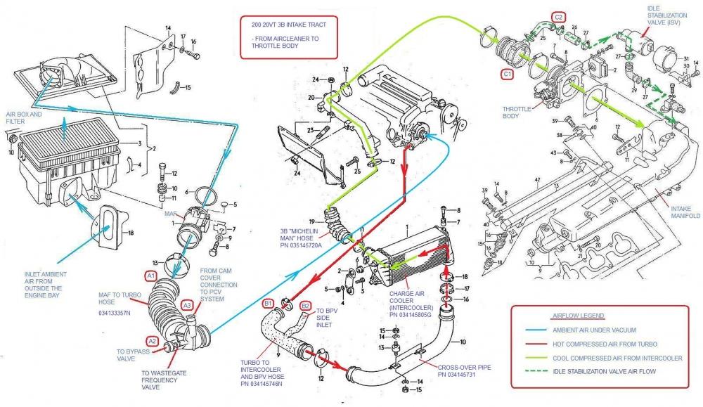 Audi A8 Wiring Diagrams Wiring Diagrams