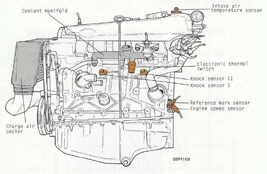 Audi A6 Temp Sensor Wiring Diagram - Wiring Diagram Progresif