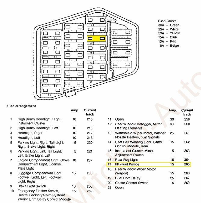 audi q7 rear fuse box diagram