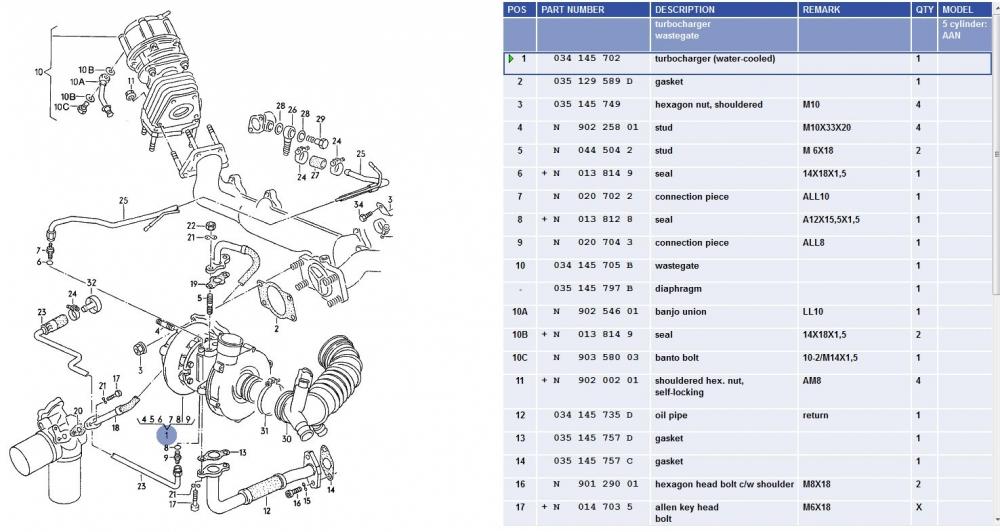 OE K24-7000 and RS2 K24-7200 Turbo Info - Input welcomed - AudiWorld