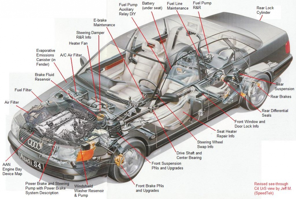 Audi Q7 Trailer Wiring Harness Schematic Diagram Electronic