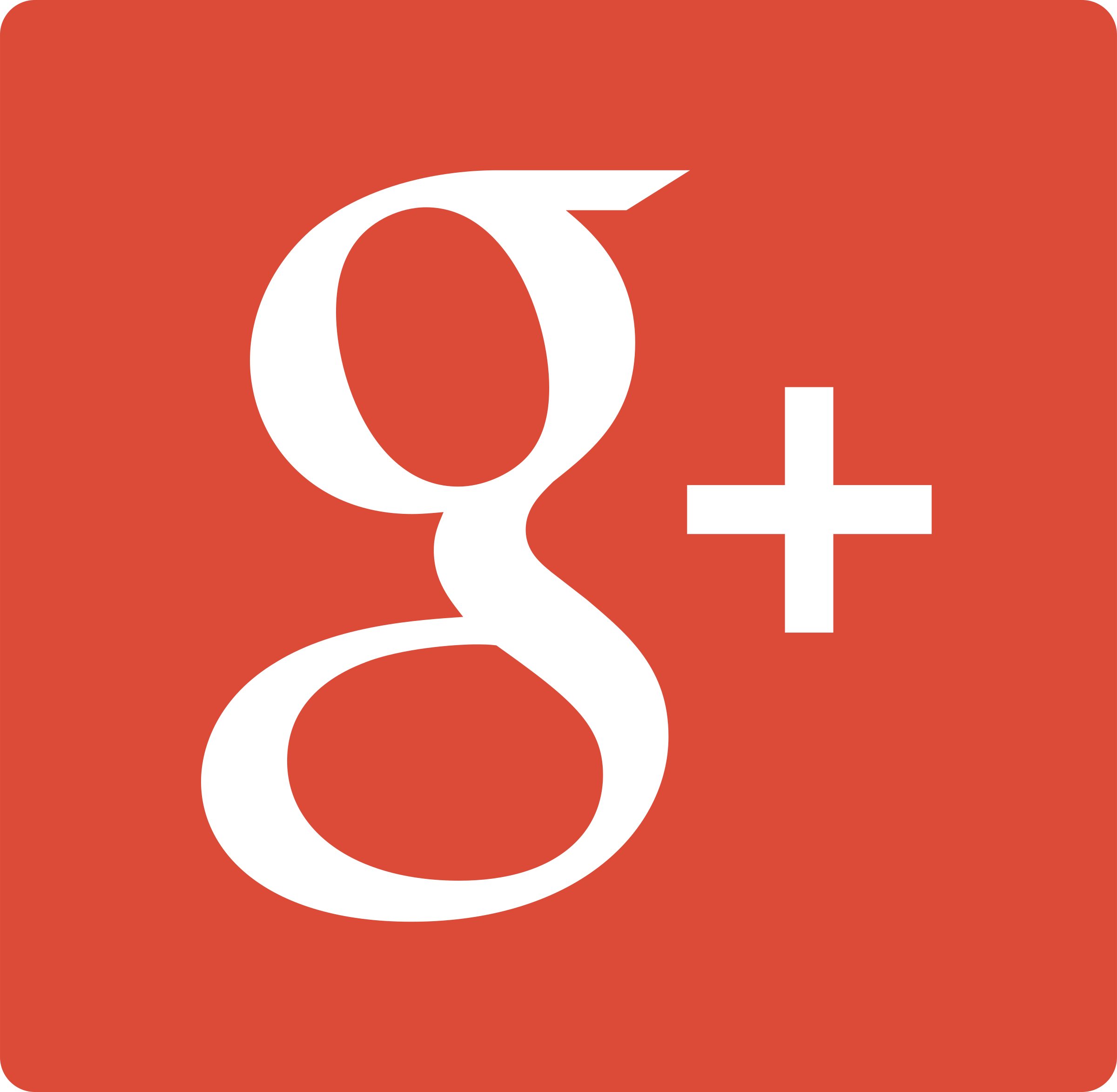 google plus situsjudi