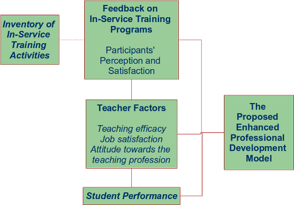 thesis on job satisfaction of teachers in india