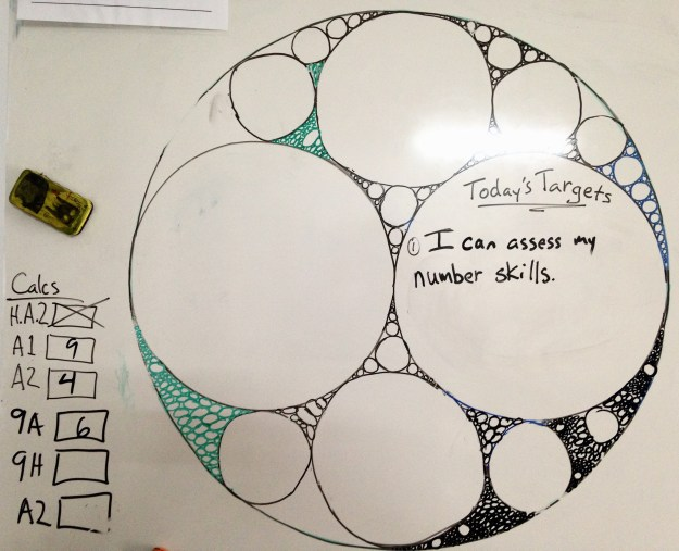 My students have been working on a pseudo-Appolonian gasket on the whiteboard. It makes a nice frame for our learning targets.