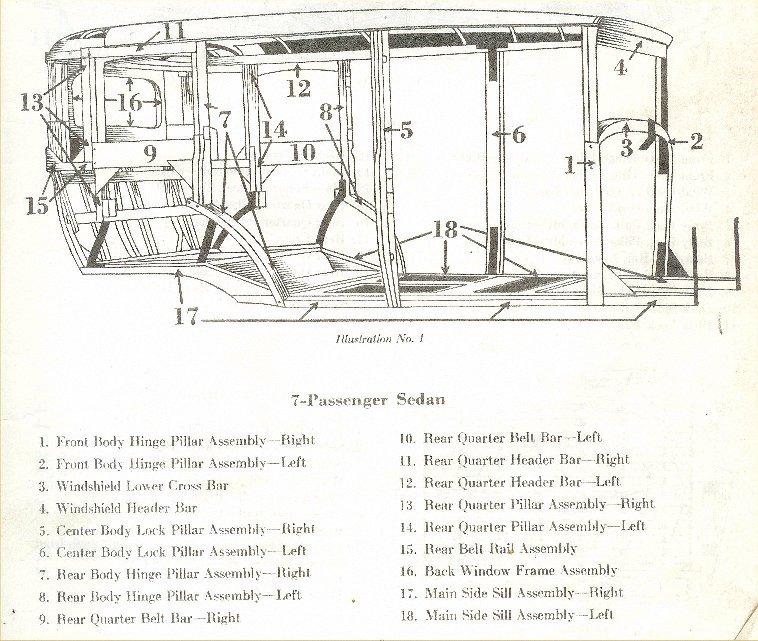 1929 model a engine wiring diagram