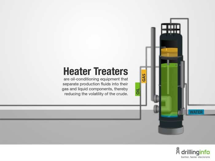 Heater-Treaters on the rise in North Dakota?