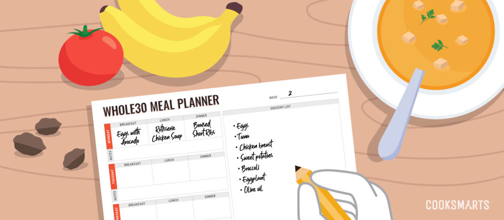 The Whole30 Diet Made Easy (with free Weekly Meal Planner!)