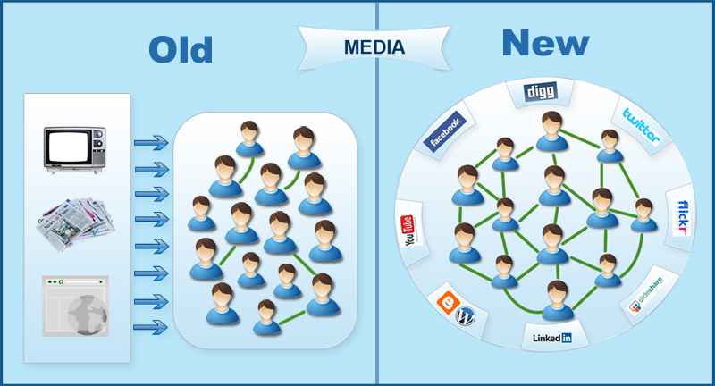 Traditional Media Vs New Media \u2013 1mayamaria