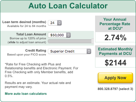 Everything about Financing or Leasing a Tesla Model 3 - 1redDrop