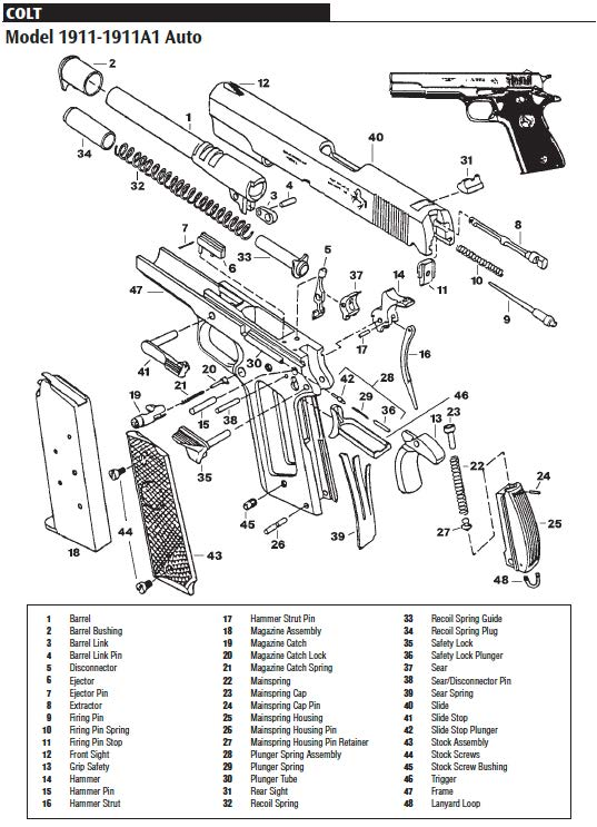kimber 1911 exploded diagram on para ordnance 1911 diagram