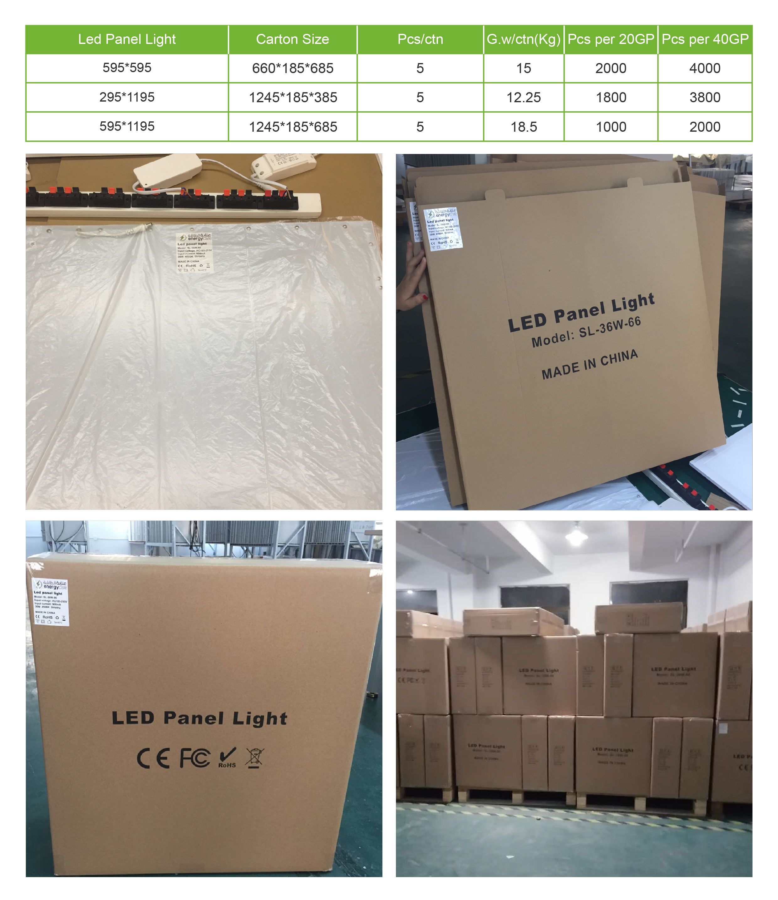 Panel Light Led Light Panels Led Panel Light Supplier China