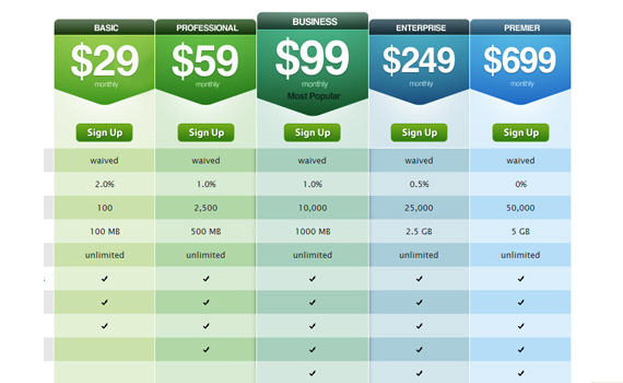 Pricing Tables - Best Practices, Tips and Inspiration - price chart template