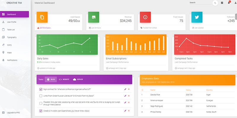 10 Beautifully Designed Free Bootstrap Dashboard Admin Templates - bootstrap admin template