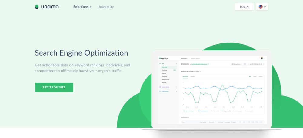 10 Inspirational Examples of Graphs  Charts in Web Design