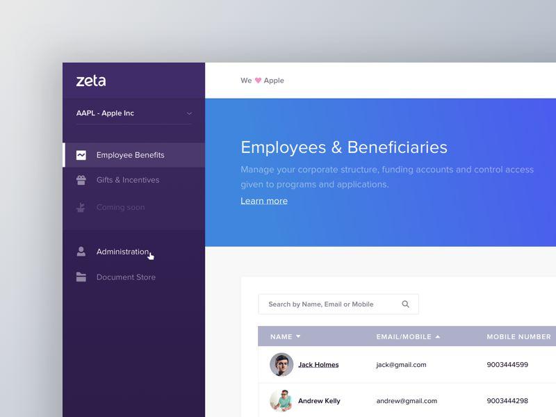 10 Beautifully Designed Admin Dashboard Layouts - 1stWebDesigner