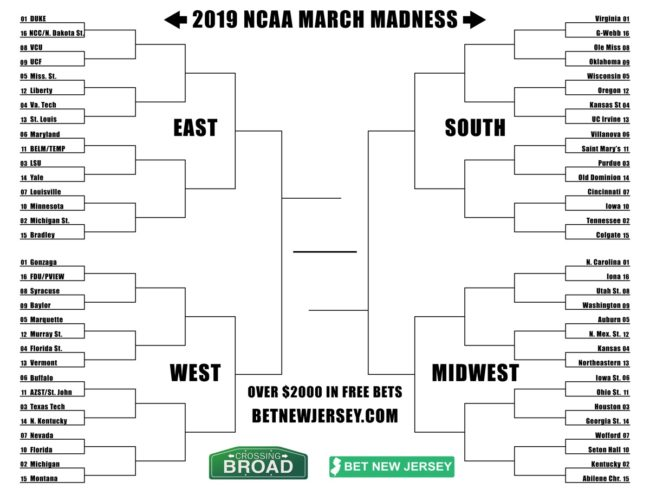 Printable NCAA Bracket 2019 The Perfect Printable Bracket
