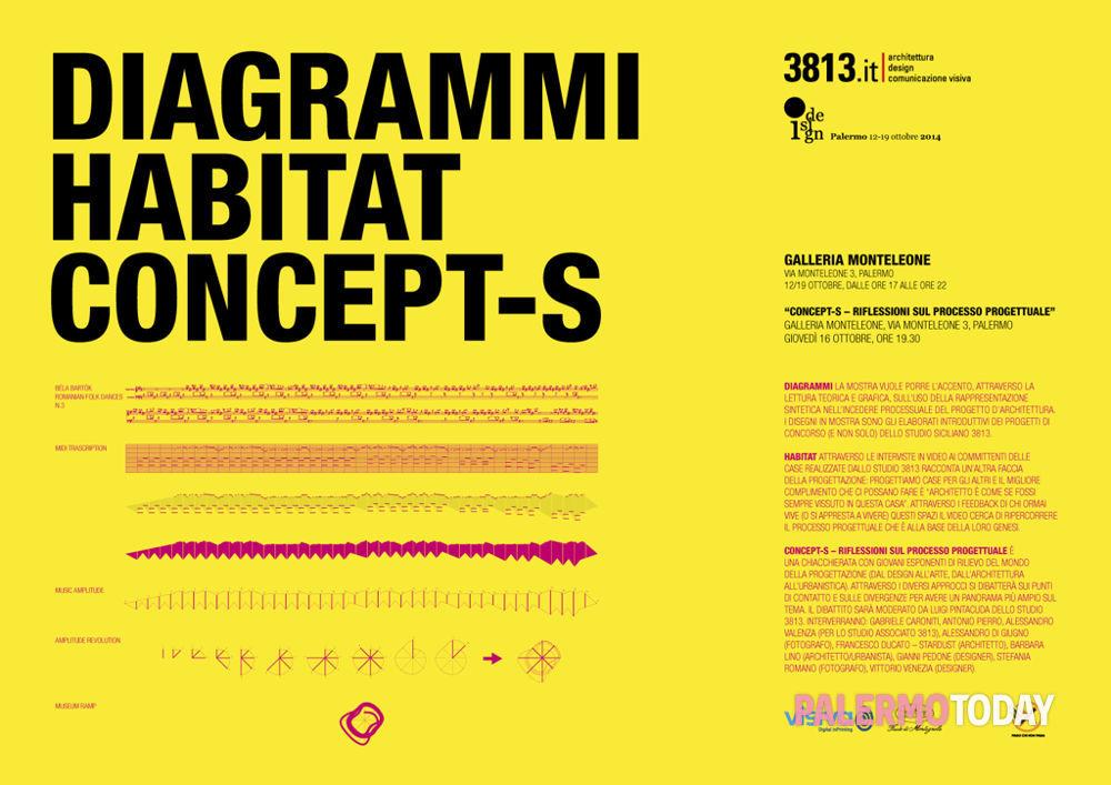 diagrammi + habitat + concept-s - lo studio 3813 a idesign palermo