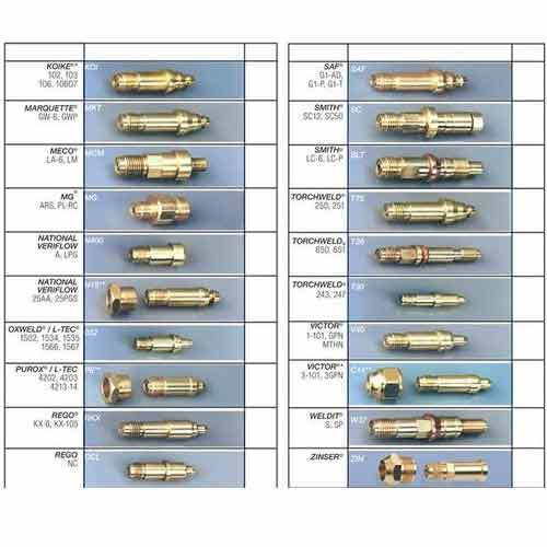 Oxy Fuel Gas Cutting Nozzles - View Specifications  Details of