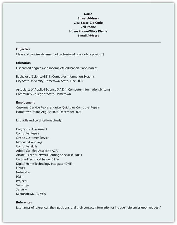 format for references on a resumes