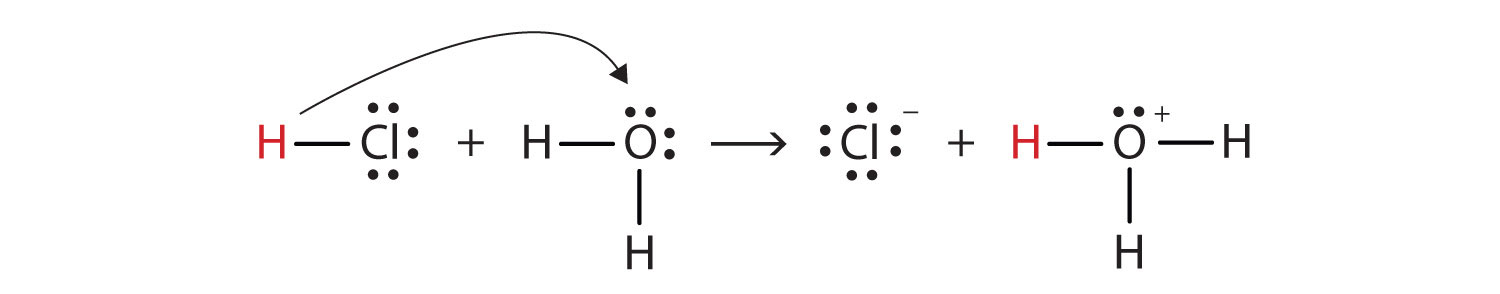 Brønsted-Lowry Definition of Acids and Bases