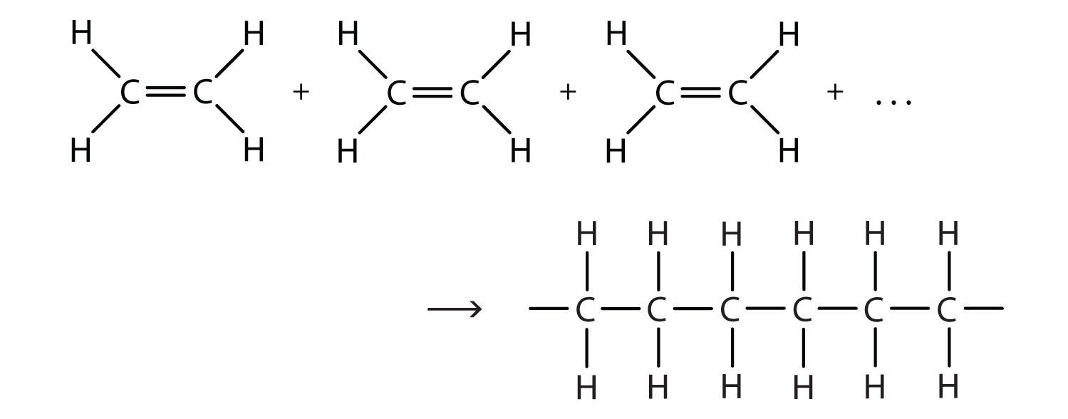 monomer diagram