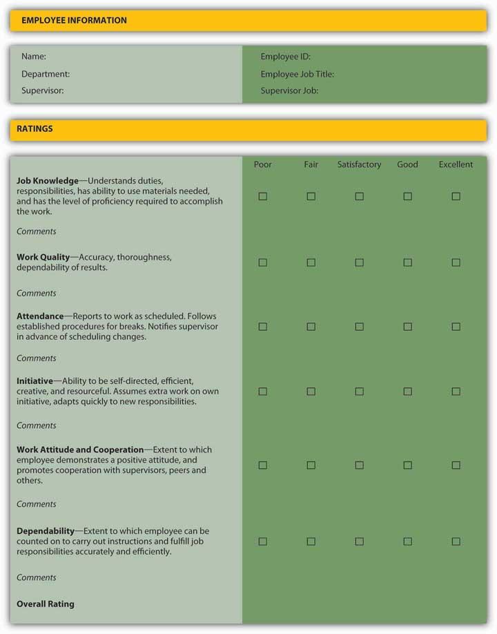 employee performance assessment sample