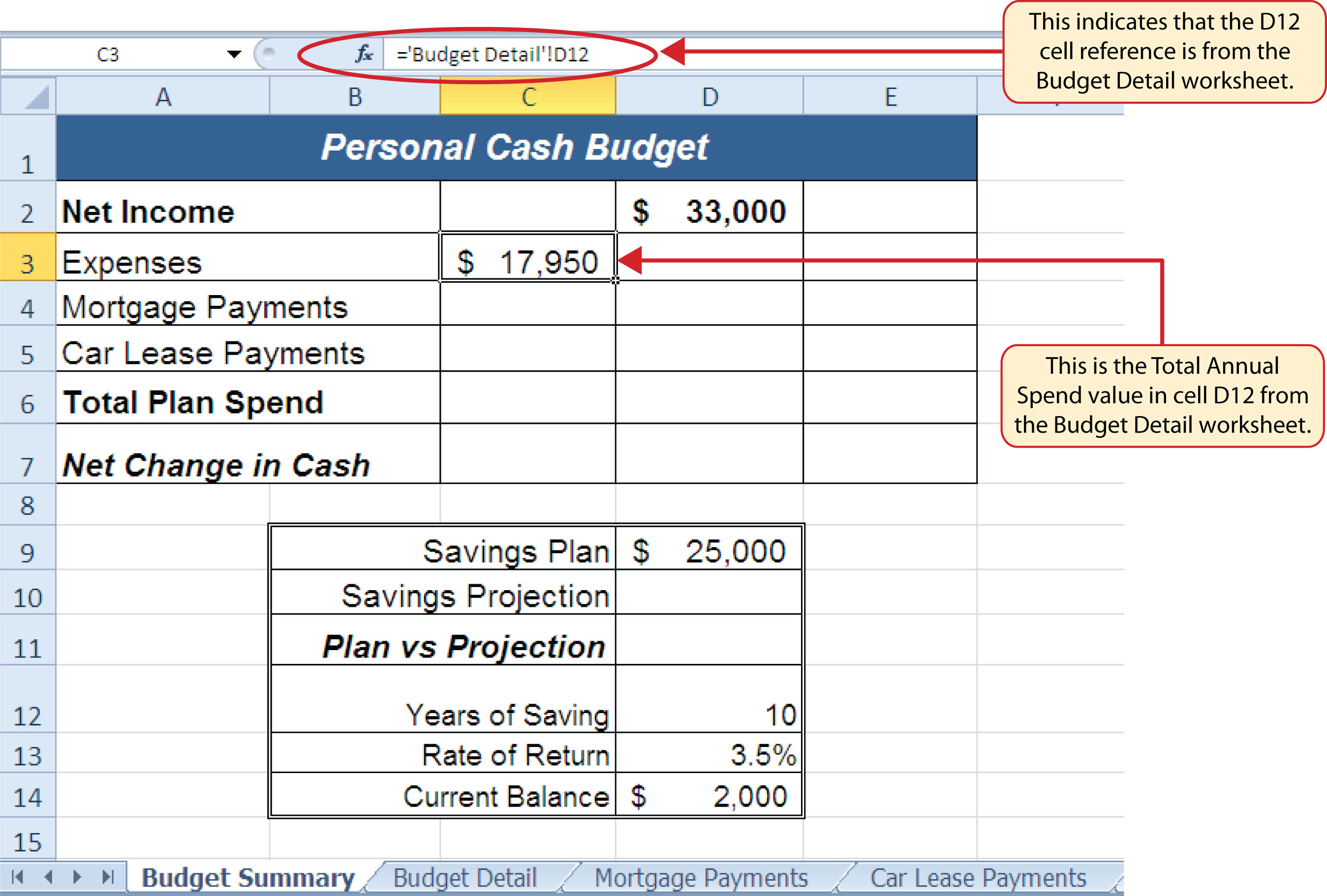 budget calculation worksheet