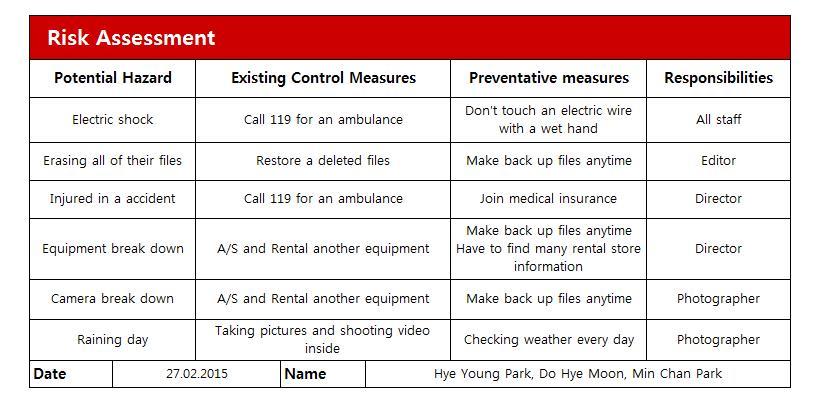 6 Risk assessment report 2015 mirimstudent 24 - risk assessment report