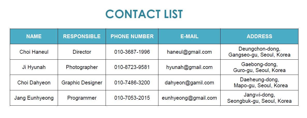 team contact list - Intoanysearch - contact list