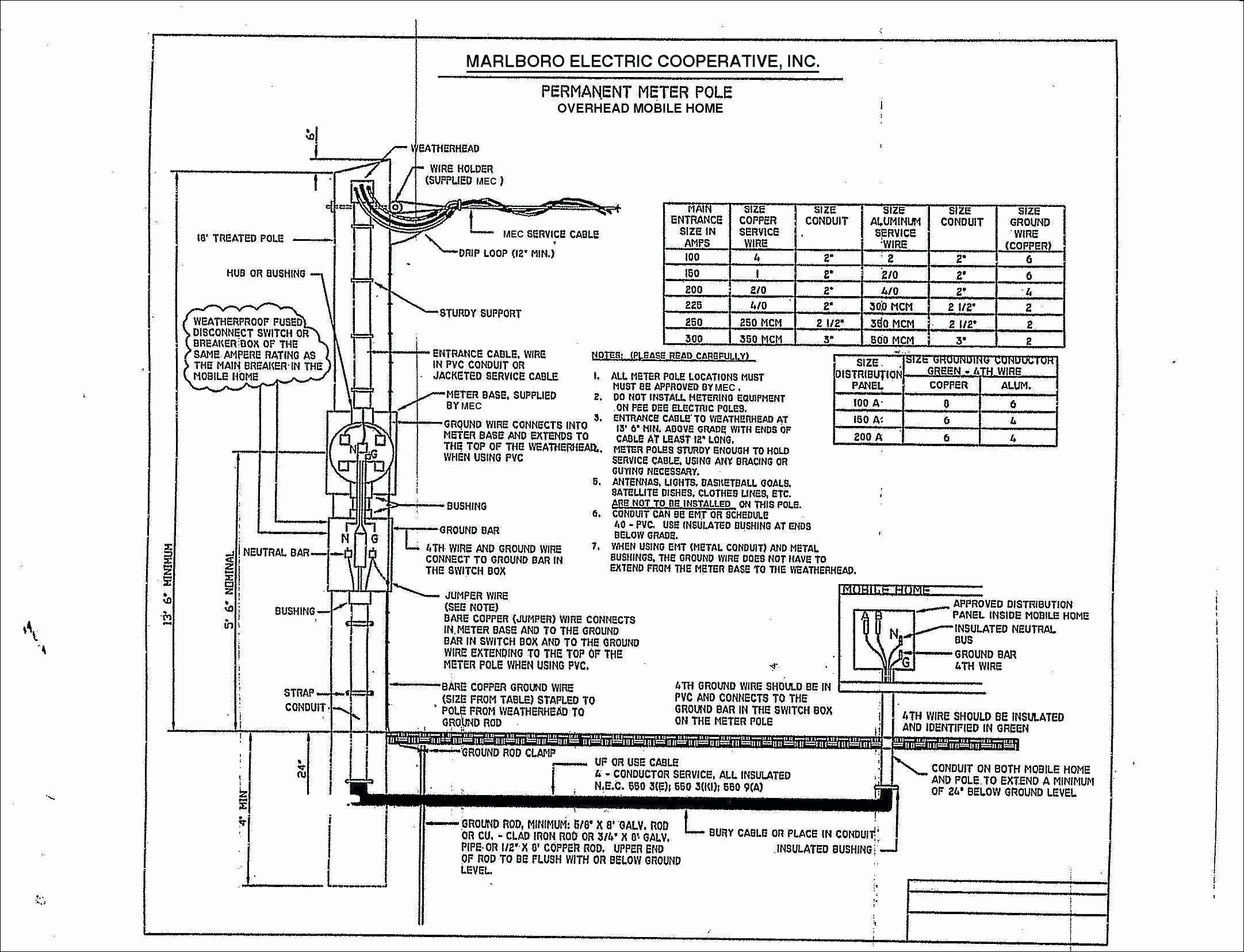 Coleman Mach Rv Air Conditioner Wiring Diagram from i0.wp.com