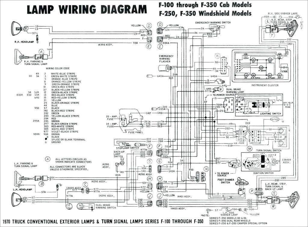 Rv Ke Wiring Diagram - seniorsclub.it visualdraw-kneel -  visualdraw-kneel.aiellopresidente.itdiagram database