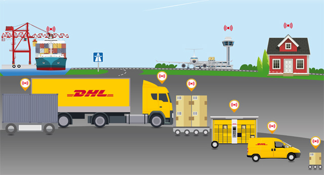 101 CAGR projected for material handling robots through 2020 - The - material handler fedex