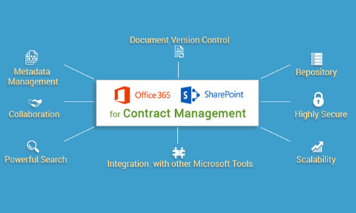 8 reasons why Microsoft SharePoint and Office 365 are perfect for - microsoft sharepoint
