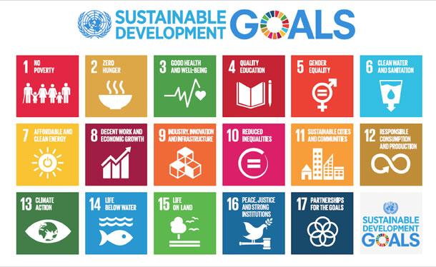 Agenda2030-Goals