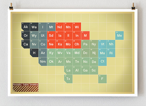 Periodic Table of Rejected Elements (including Clorox, Hydrox, and - new periodic table download