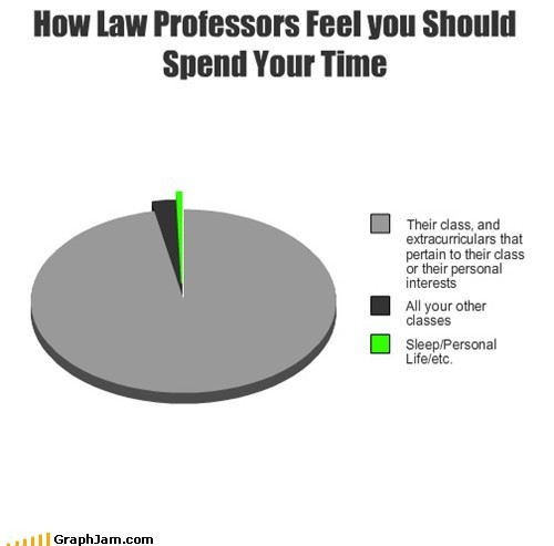 Law school professors are extremely demanding of your time and - standard service contract