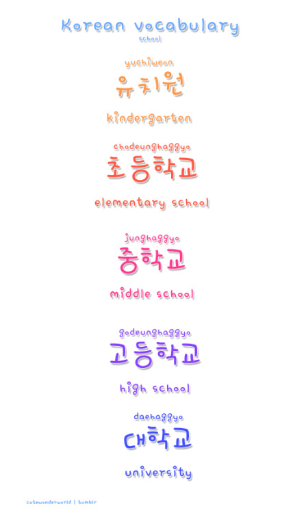 ❋learn korean - school related words❋ Korean as a Second - history teacher resume