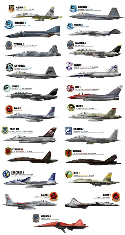1364 best Aircraft images on Pinterest Car, Design and Eyes - budget proposal