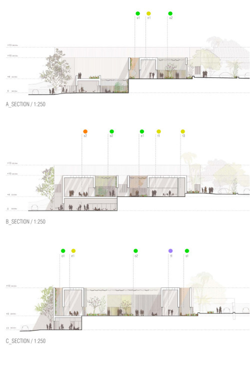 landscape section elevation drawing - Google Search Landscape - program proposal