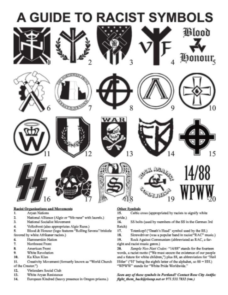 Guide to Racist SymbolsIf you're in Portland, call 971.533.7832 or write Rose City Antifa at fight_them_back [at] riseup [dot] net if you see any of the above symbols.