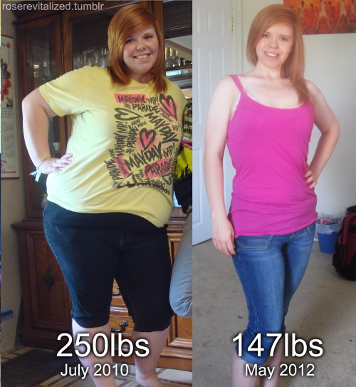250 lbs vs 147 lbs Before \ Afters Pinterest Motivation - height weight chart